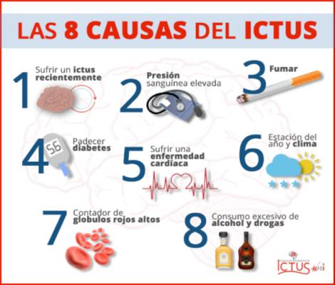 CAUSAS ICTUS