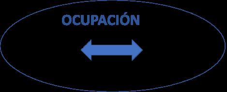 ocupación