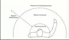 dominio de espacio